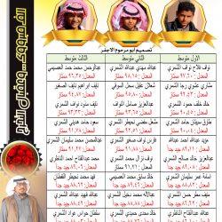 العشر الاوائل في مدرسة القاضي عياض بمدينة الاجفر
